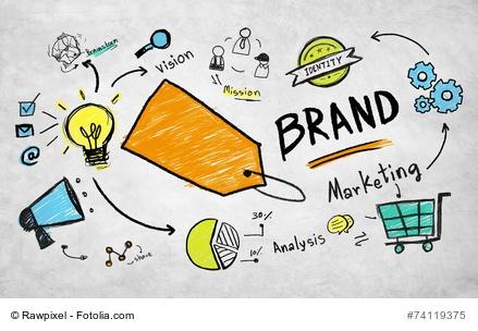 brand registration, brand protection