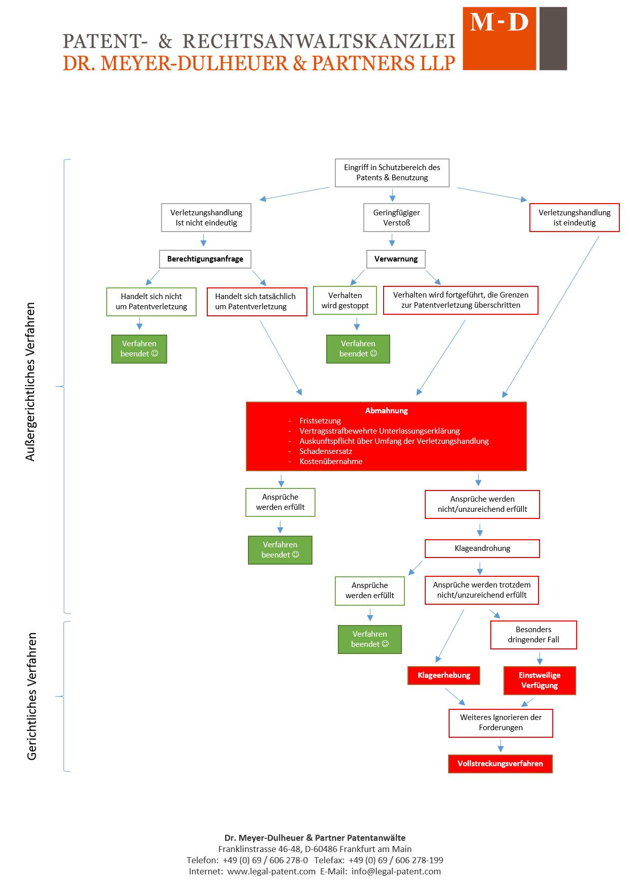 Infografik_Patentverletzer