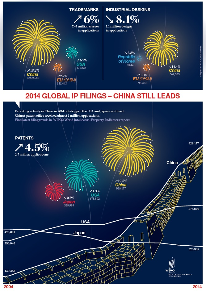 infografik_global_ip_fillings.jpg