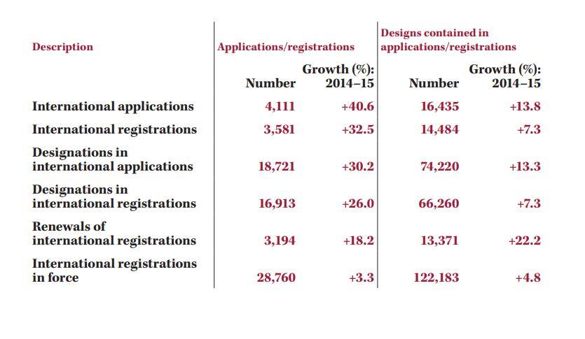 Hague Key Numbers