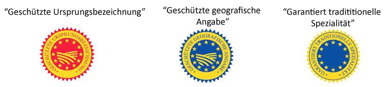 geografische Herkunft