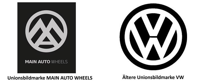 Zeichenähnlichkeit der Unionsbildmarken