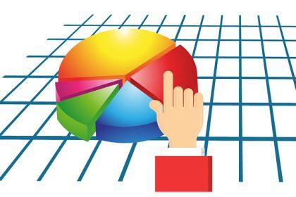 Technisch-wirtschaftliche Bezugsgröße: Ermittlung des marktüblichen Lizenzsatzes