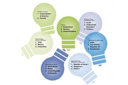 WIPO Innovation Statistics: Global Innovation Index 2021