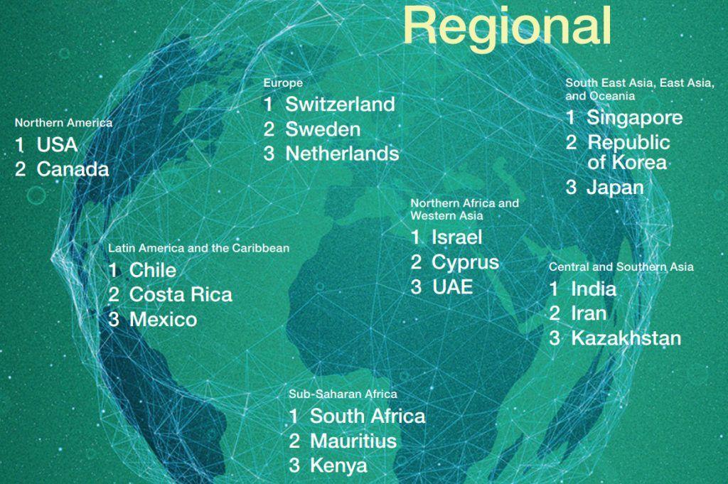 Global_Innovation_Index_2017_Regional_Ranking