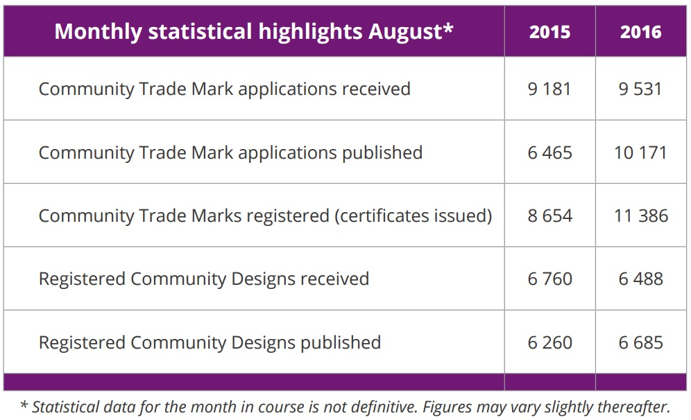 monthly_statistical_highlights_august_2015_2016