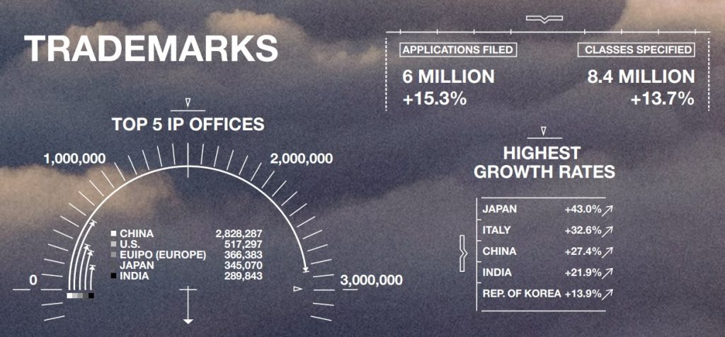 wipi_infographic_trademarks